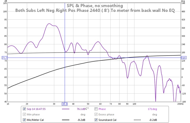 REW for an Idiot-both-subs-left-neg-right-pos-phase-2440-8-meter-back-wall-no-eq.jpg