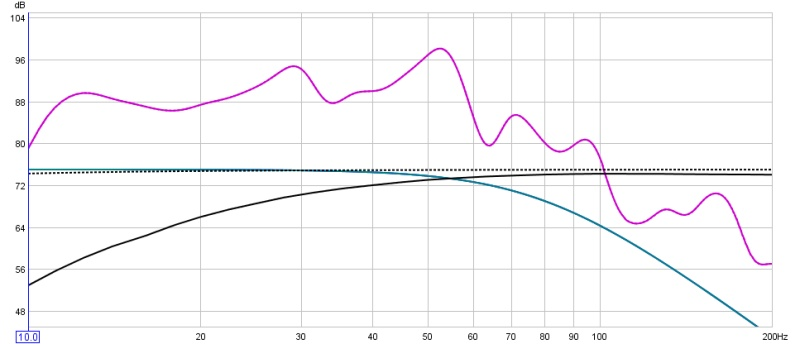 Subs only no EQ but different placements-both-subs-no-eq-all-facing-speakers.jpg