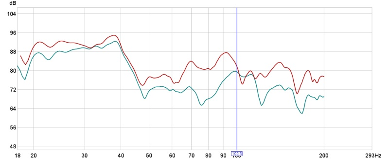 REW Progress?  Bass Traps Waterfall?-both-subwoofers-bass-traps.jpg