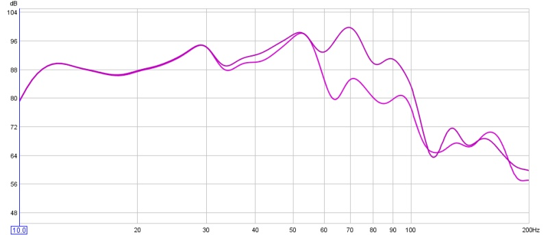 Subs only no EQ but different placements-both-together.jpg