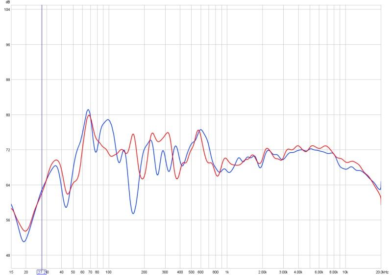 Mains peak, how to address?-bothmains-v2a.jpg