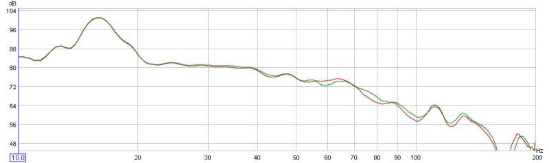 My graphs-bothseatsbothsubs.jpg