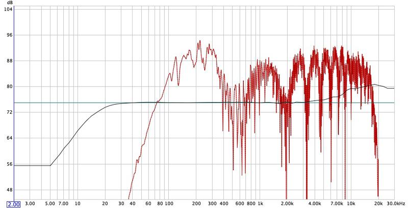 Help! Full Frequency Sweep with ECM8000-bothspeakers.jpg