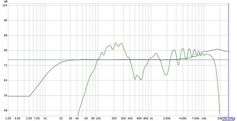 Help! Full Frequency Sweep with ECM8000-bothspeakers-smoothing-.jpg