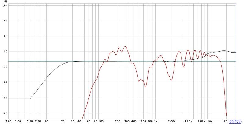 Help! Full Frequency Sweep with ECM8000-bothspeakers4basstilt-smoothing-.jpg