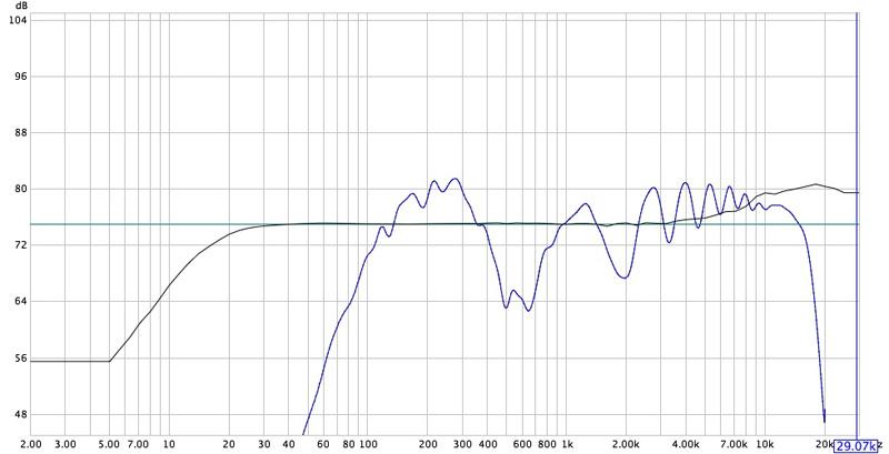 Help! Full Frequency Sweep with ECM8000-bothspeakers6basstilt-smoothing-.jpg