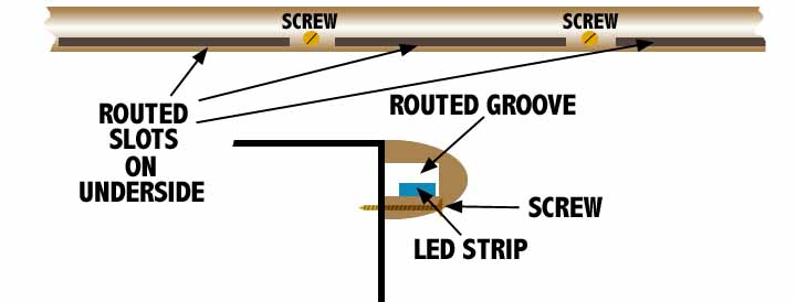 Need ideas for attaching LED strips under step nose.-bullnose.jpg