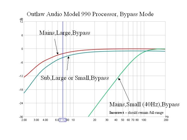 AVR Frequency Response Graphs-bypassmodefinal.jpg