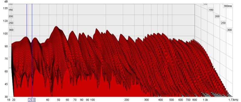 Interpreting First Graphs-c.jpg