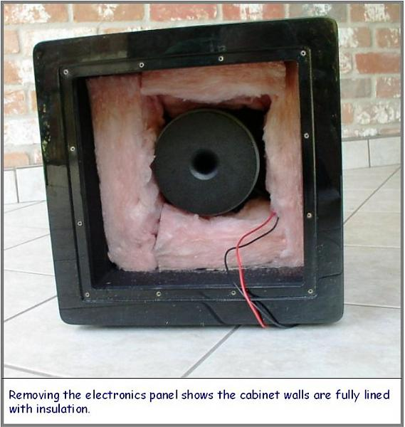 SB12-Plus Subwoofer: The Mouse that Roars-cabinet-internal-w-text.jpg