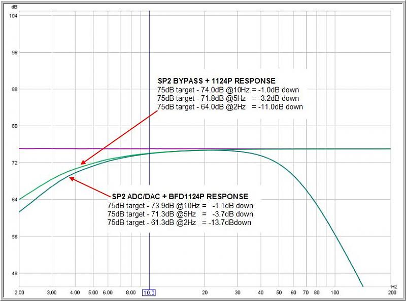 Does an (S)LLT require a subsonic filter?-cable-vs-sp2-bfd1124p.jpg