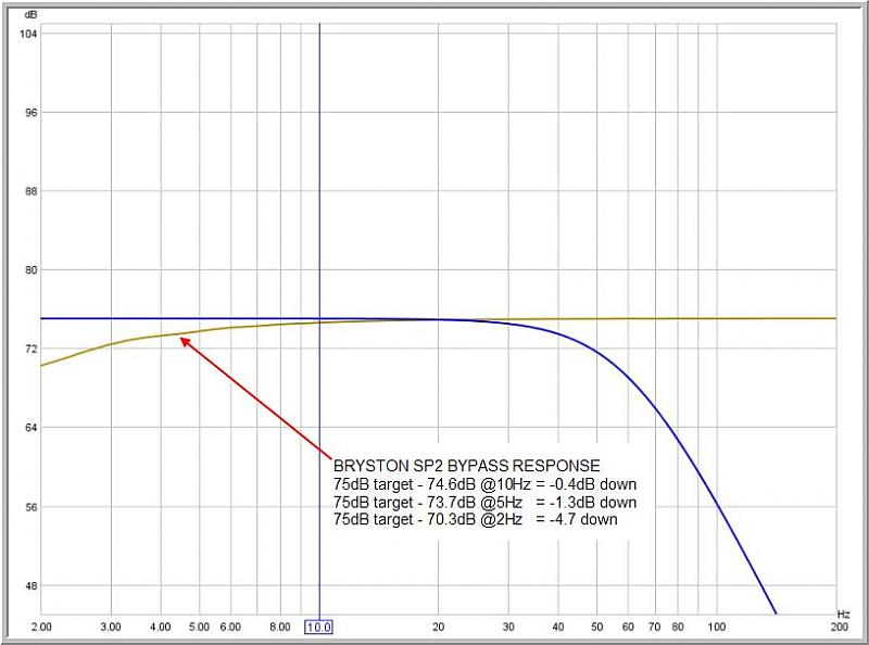 Does an (S)LLT require a subsonic filter?-cable-vs-sp2-sub-out-bypass.jpg