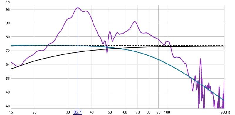 REW nightmares-cal-2-real-30hz-cut.jpg