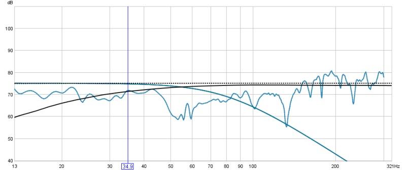 How to best flatten rooms response-cal-aud80hz52610.jpg