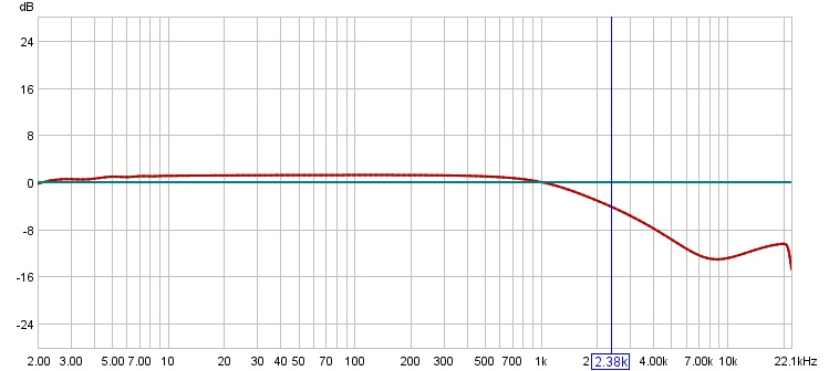 New person-calibration help with MOTU card-cal-curve1.jpg