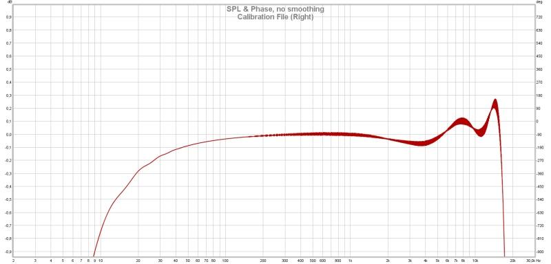 Calibration File Vs Normal Measurement-cal-right.jpg