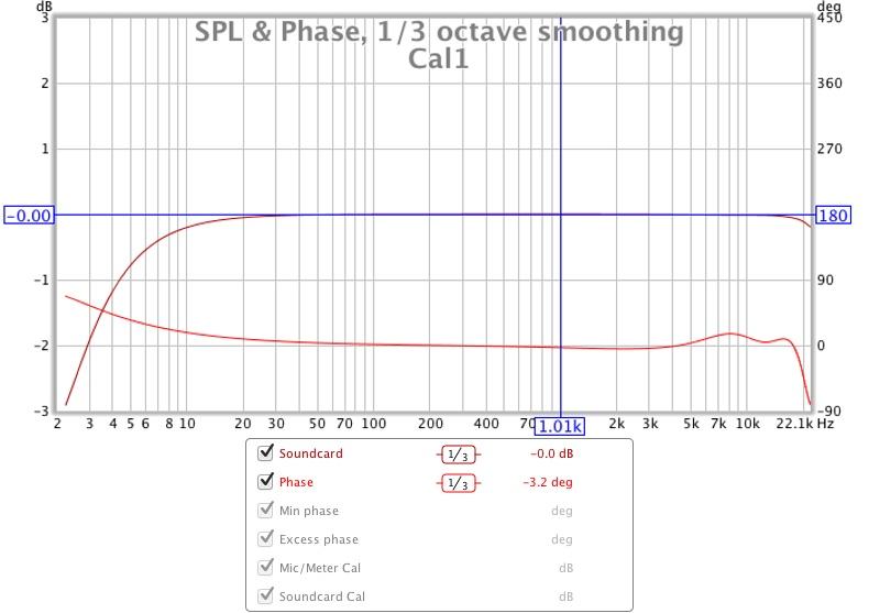Does this Calibration Graph Look OK?-cal1.jpg