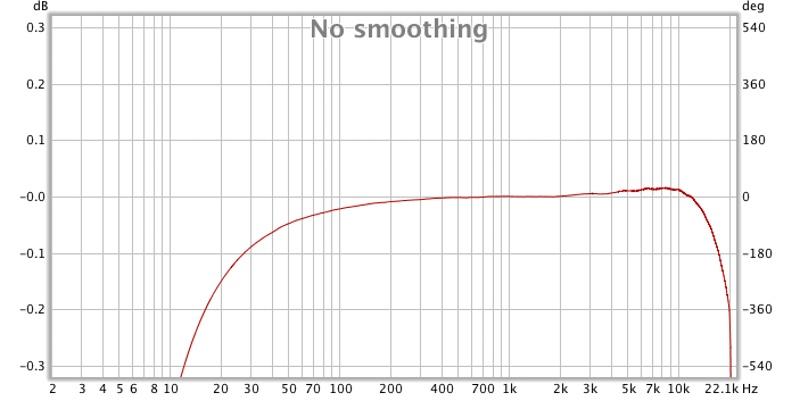wacky E-mu 0404 calibration-calib2.jpg