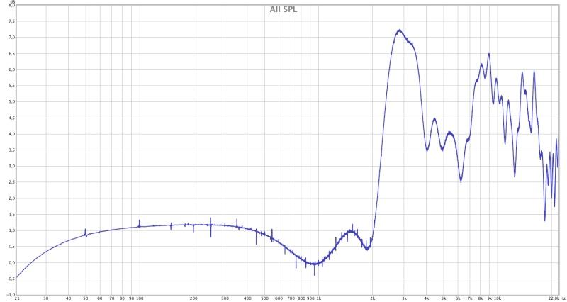 Soundcard Calibration +7.5 db -0,5 db-calibration-av8003-rc-tascam122mkii.jpg