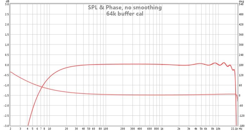 UCA202 Confusion!!-calibration-curve-64k-buffer.jpg