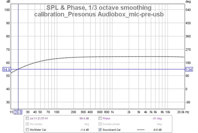 Calibration troubles- pls help-calibration-presonus-audiobox_mic-pre-usb.jpg