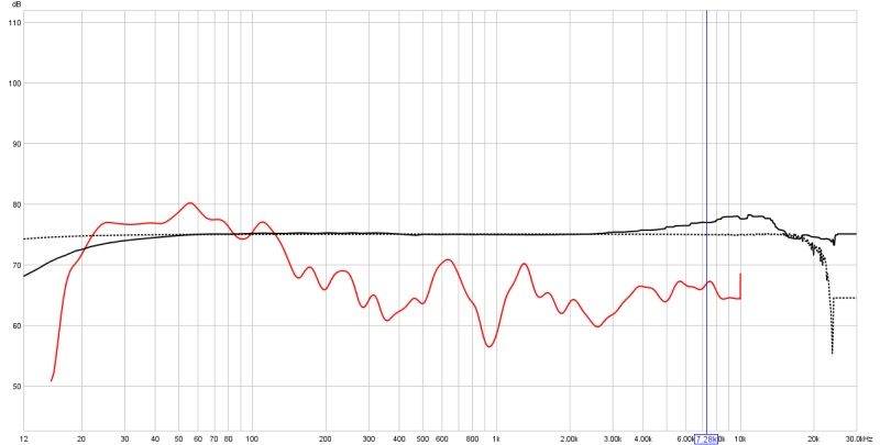 calibrated EMC8000-calibration.jpg