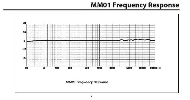 Mic calibration file for Samson MM01-calibration-samsn-mm01.jpg