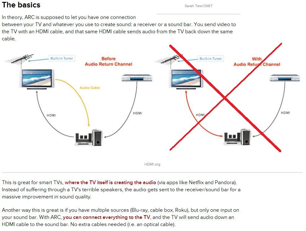Home entertainment system connections - haven't got a clue-capture-1.jpg
