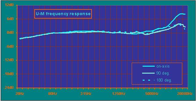 Measurement microphone calibration-capture.jpg