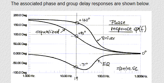 Understanding phase graphs-capture.png
