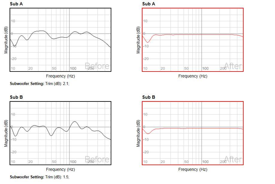 Lowering LF Filter on Dayton Audio SPA-1000-capture3.jpg