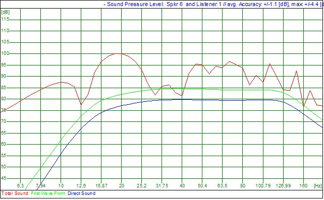 REW compared to room acoustics simulations-cara.jpg