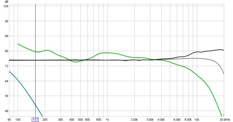 Center Channel Graph. Next?-center-2d-natural.jpg