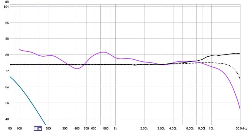 Center Channel Graph. Next?-center-ap2-2d.jpg