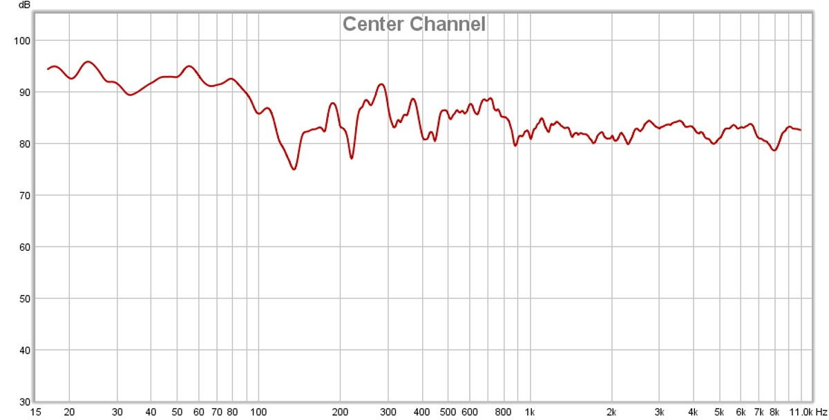 My 1st audyssey results...-center-channel-full-sweep-sub.jpg
