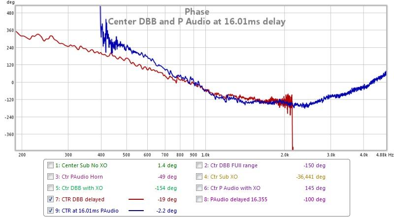 System Delay measurement question-center-dbb-p-audio-phase.jpg