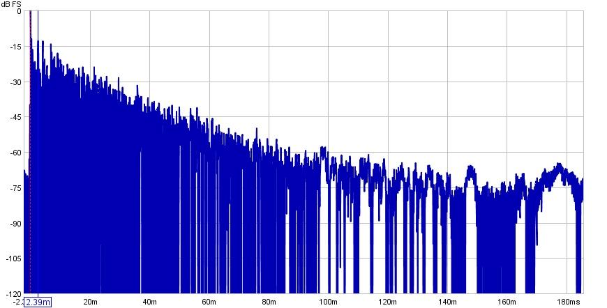 Impulse measurements-center-dbfs.jpg