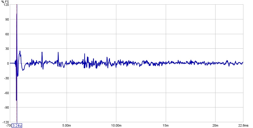 Impulse measurements-center-fs.jpg