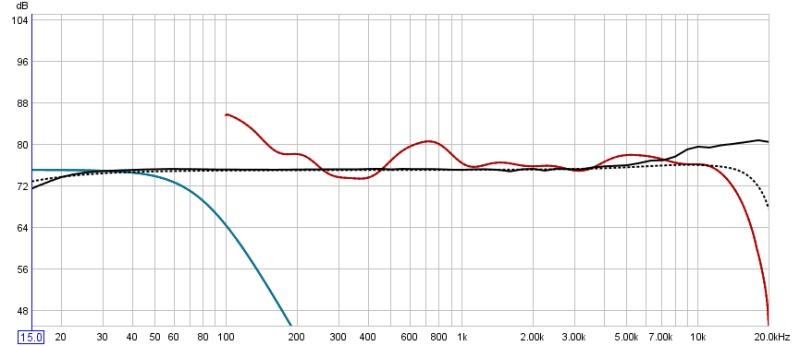 Center Channel Graph. Next?-center.jpg