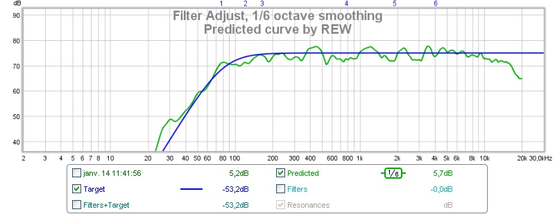 I'm using REW - need help and advice-center-predicted-curve-rew.jpg