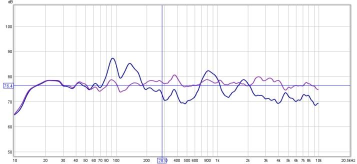 Center weighted averaging for multiple pos-center-seat-avg-response.jpg