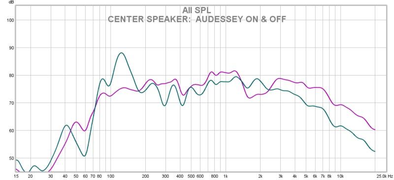 Help for muddy speech-center-speaker-audessy-off-4_15_2016.jpg