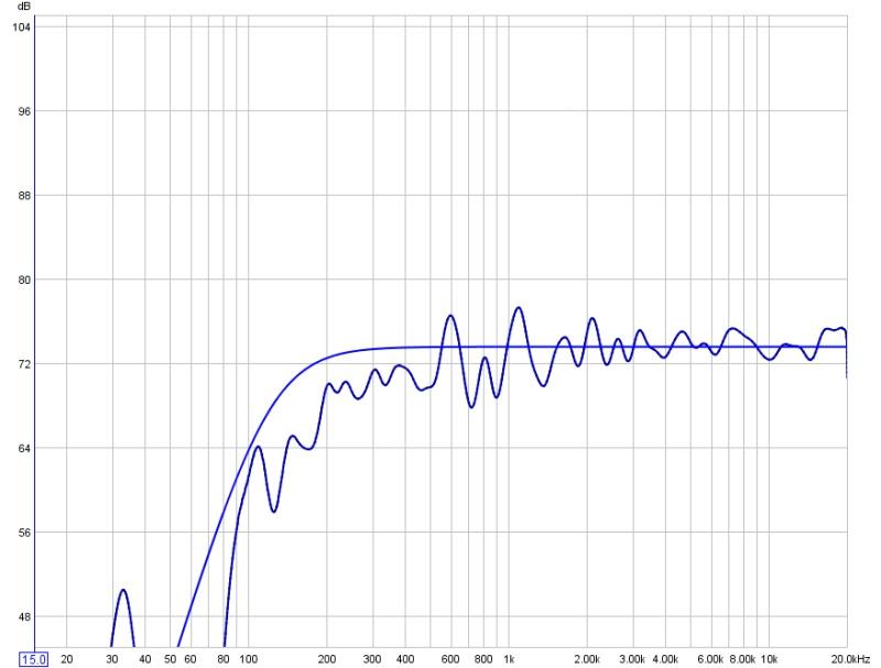 REW Noob-center-filters-2.jpg
