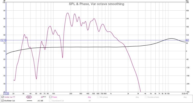 measure the polarity of a chassis-center_tt_spl.jpg
