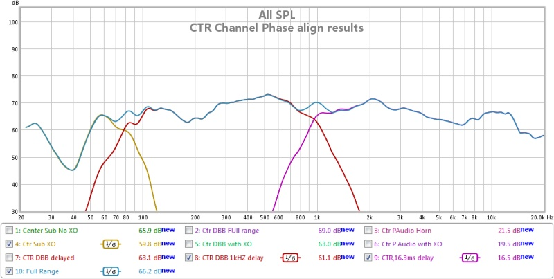 System Delay measurement question-centerchannelphasealign.jpg