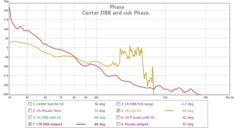 System Delay measurement question-centersubdbb-phasee.jpg