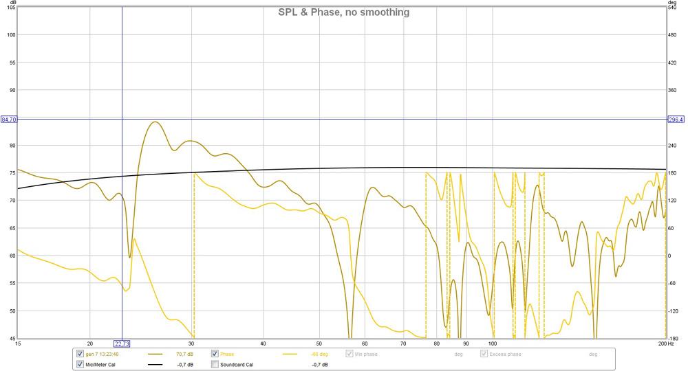 Help on REW measurement results.-central-speaker.jpg