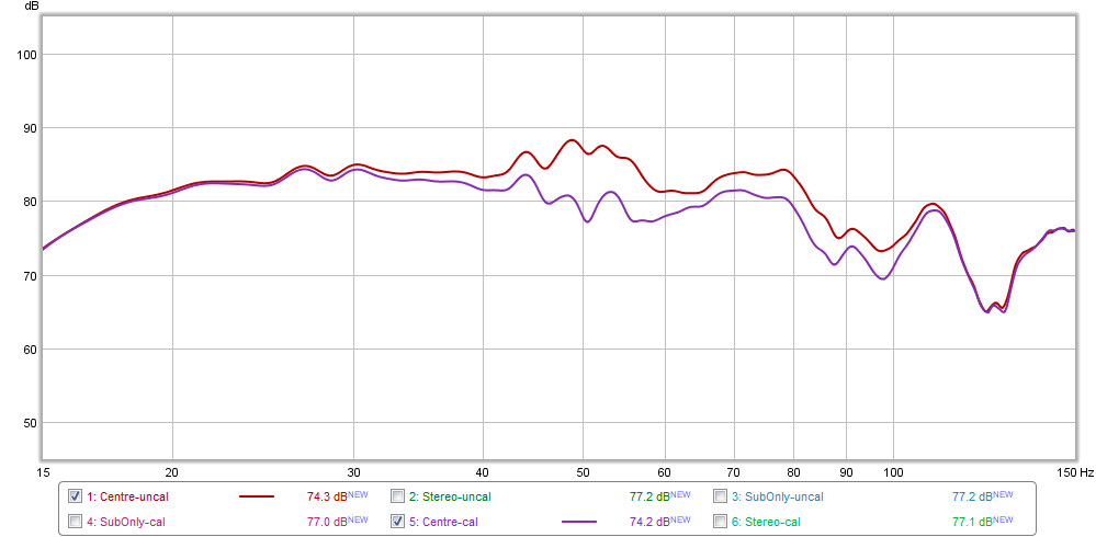 First graphs with UMIK-1, MiniDSP and REW-centre-cal.png