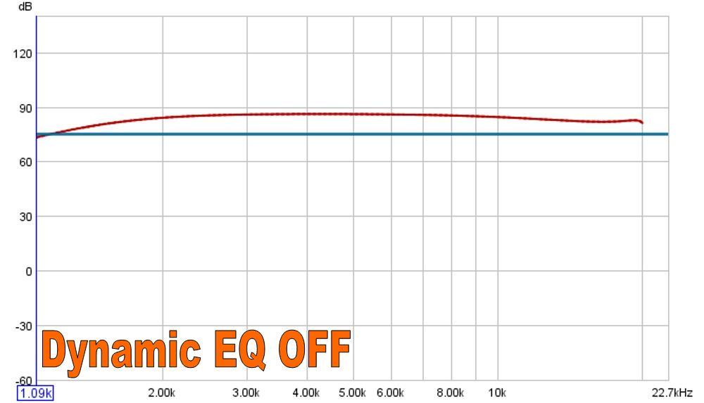 Dynamic EQ recommendations-centre-hf-sweep-dynamic-eq-off.jpg