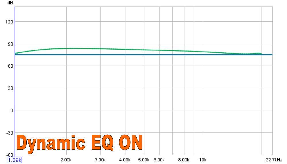 Dynamic EQ recommendations-centre-hf-sweep-dynmaic-eq-.jpg